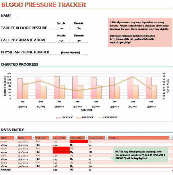 ms excel blood pressure tracker template