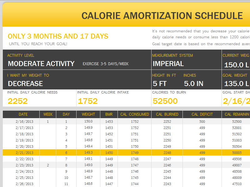 Calorie Amortization Schedule | Printable Medical Forms ...
