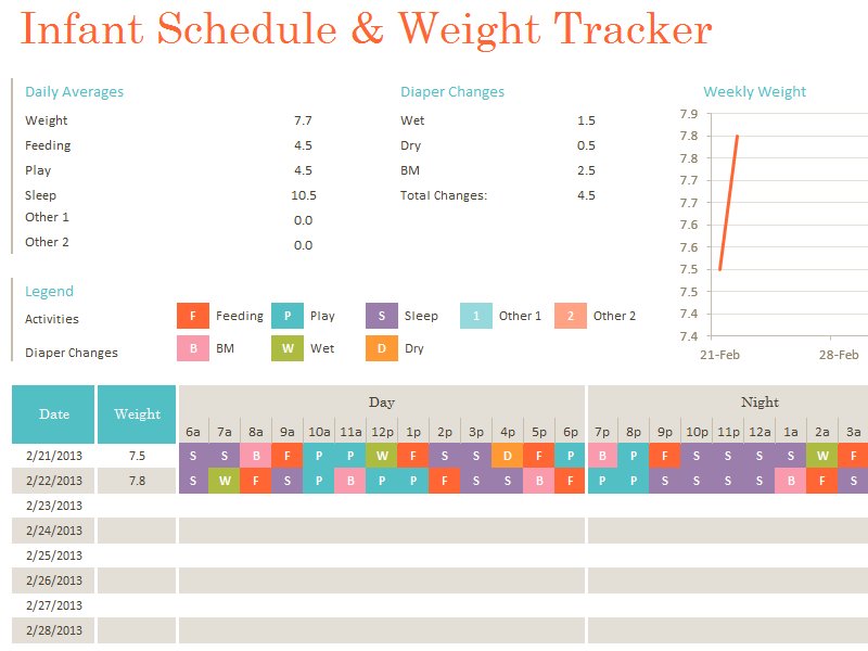 daily infant schedule and weight tracker