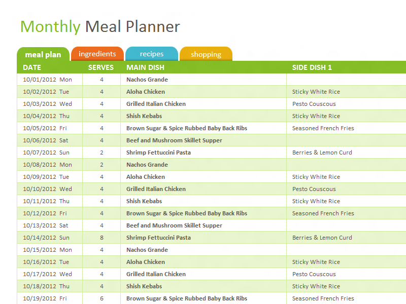 monthly meal planner template with grocery list - monthly family meal planner printable medical forms