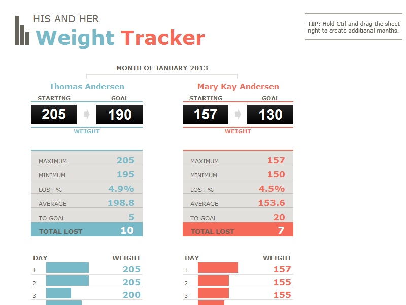 weight loss tracking template