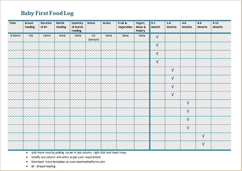 baby's first food log