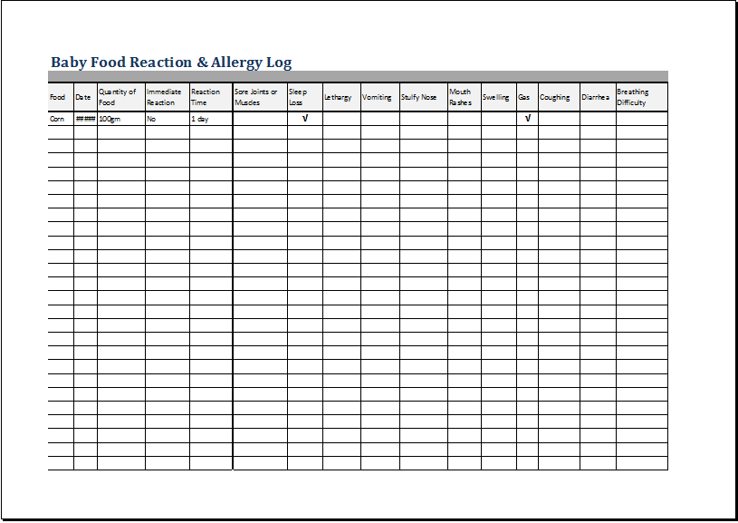 baby food reaction and allergy log