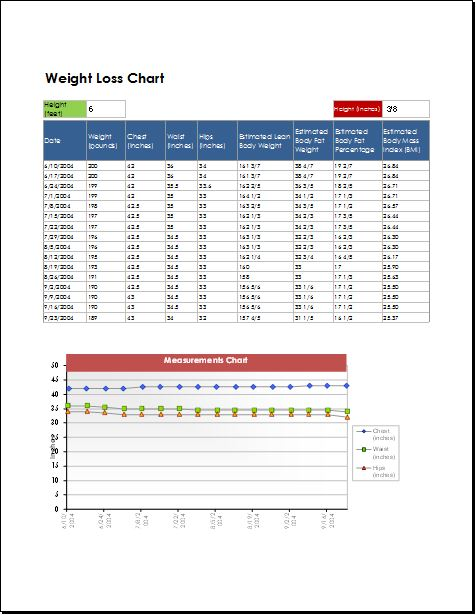 Weight Loss Chart Template | Printable Medical Forms, Letters & Sheets