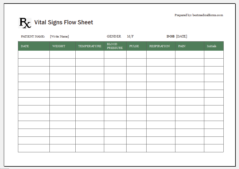 Vital Signs Flow Sheet Template