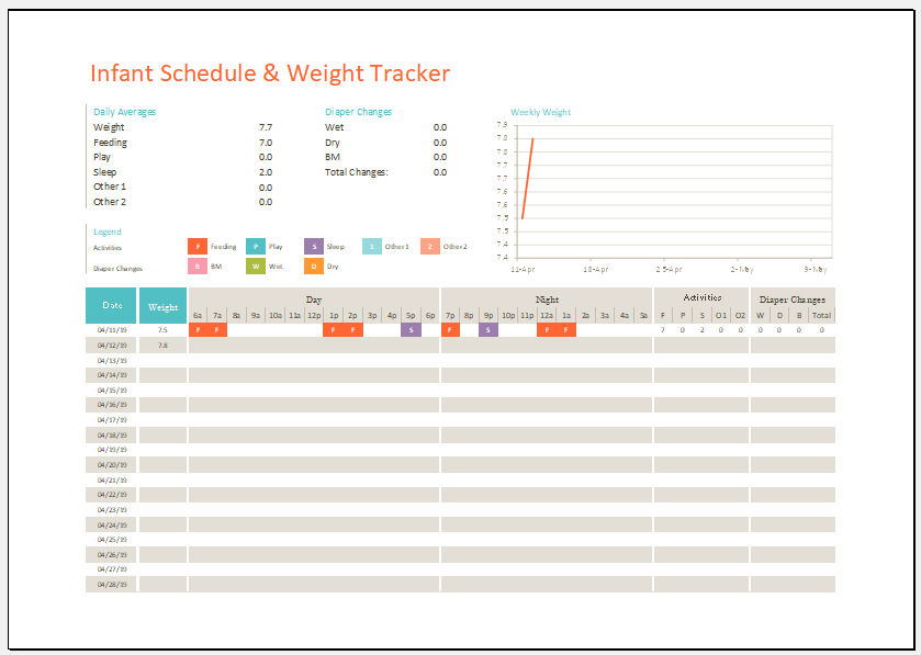Infant feeding schedule template
