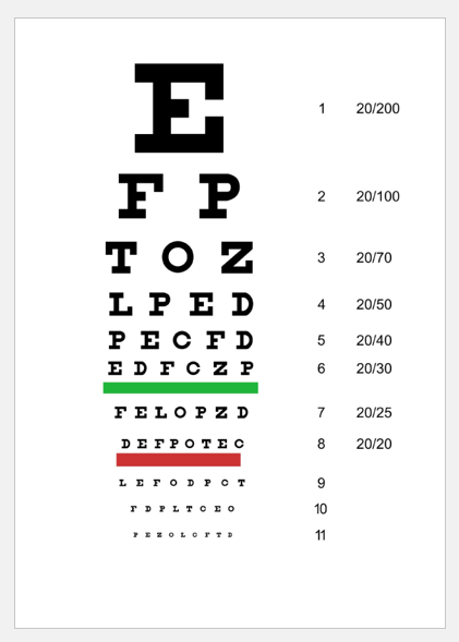 Snellen Chart For Eye Examination