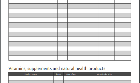 Weekly diabetes medication tracker
