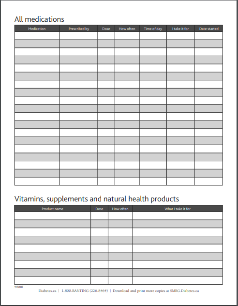 Weekly diabetes medication record sheet