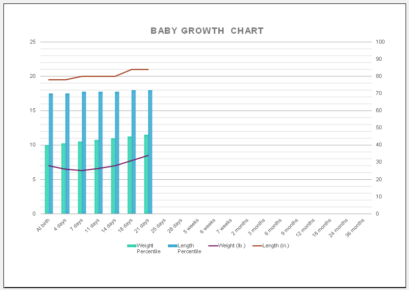 Child growth tracker template