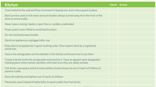 Childproofing checklist