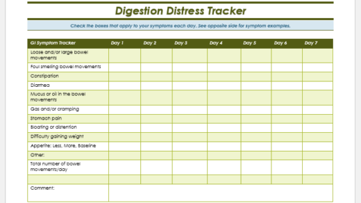 Digestion Distress Tracker Template